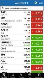 invest in stocks watchlist